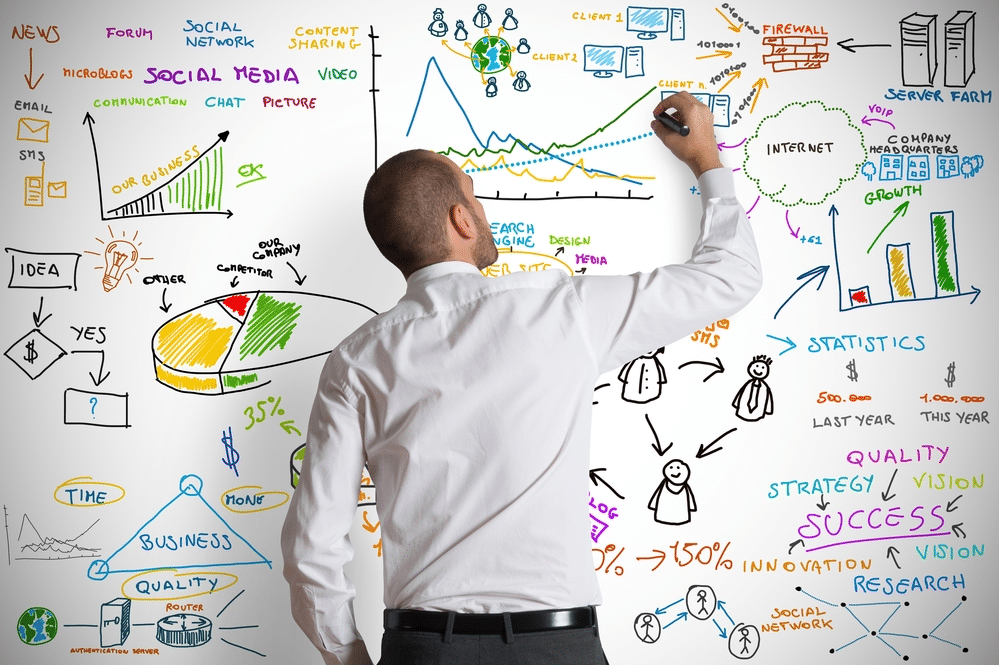 5 Reasons to Hire an Edmonton Marketing Agency